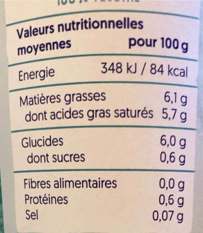 Absalutely coconut - Valori nutrizionali - de
