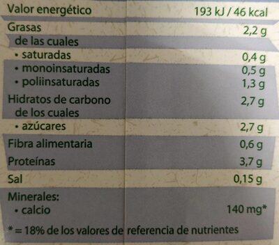 Calcimel - Nutrition facts - es