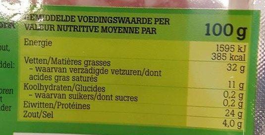 Saucisson d'Ardenne - Valori nutrizionali - fr