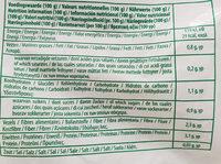 Purée brocolis - Voedingswaarden