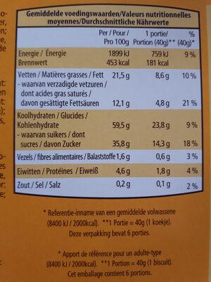 Gateaux aux oeufs - Informations nutritionnelles - fr