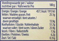 Gaufres Fantasia - Informations nutritionnelles