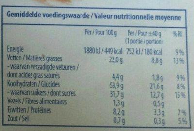 Gaufres Molles - Voedingswaarden - fr