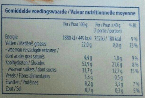 Gaufres Molles - Voedingswaarden