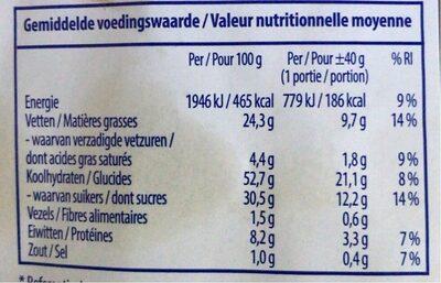 Gaufres Molles - Informations nutritionnelles