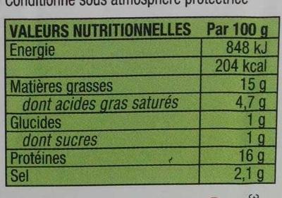 Dindonneau façon Bacon - Informations nutritionnelles