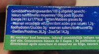 filet d anchois - Voedingswaarden - fr