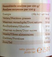 Pâte à targiner au sirop de dattes avec noisettes - Voedingswaarden - fr