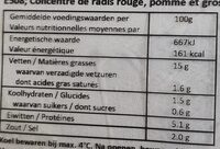 Aoste Le Vegetarien Medit. 100g - Informations nutritionnelles - fr