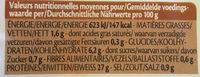 Seitan nature - Nutrition facts