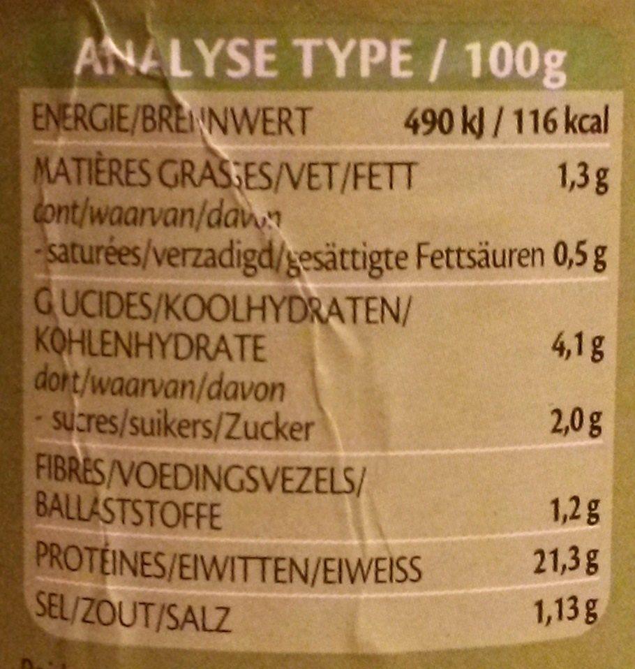 Seitan - Informations nutritionnelles