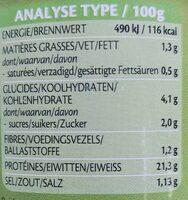 Seitan - Informations nutritionnelles - en