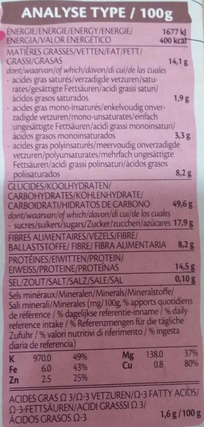 Muesli Goji & graines - Nutrition facts