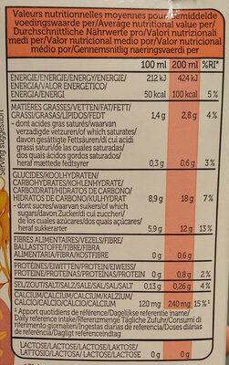 Avoine calcium - Nutrition facts - fr