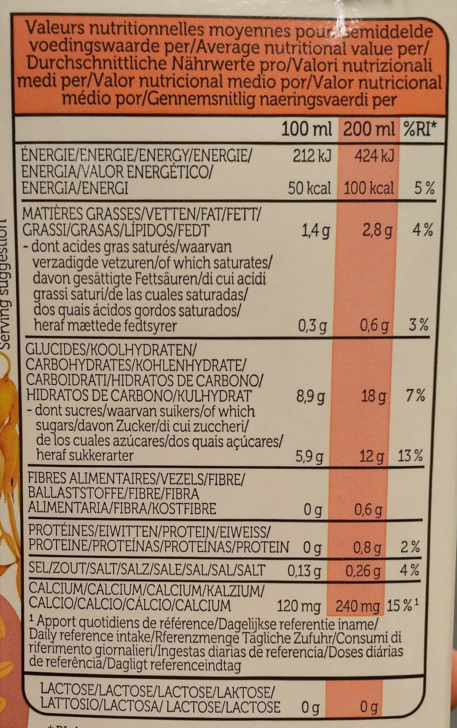 Avoine calcium - Voedingswaarden