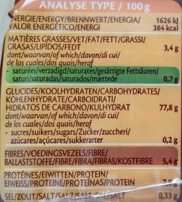 Corn maïs - Nutrition facts - fr