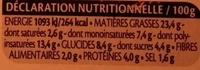 Délice de Poivron Noix et Epices - Nutrition facts