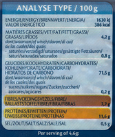Galettes de sarrasin - Nutrition facts - fr