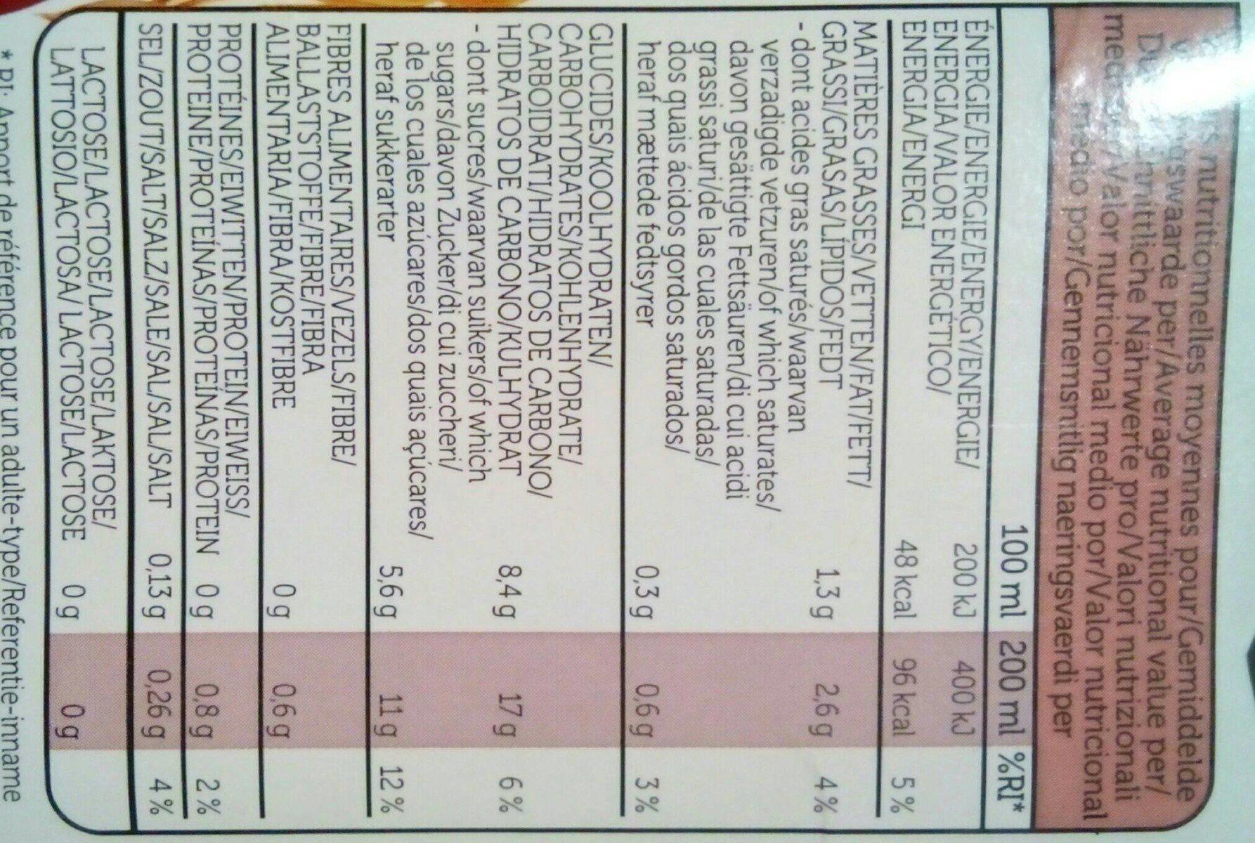 Boissons Végétales - Informations nutritionnelles - fr