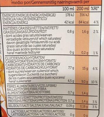 Oat Avoine Drink gluten free - Informations nutritionnelles - fr