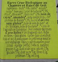 Raw Ba Goji & Hemp Chanvre - Ingrédients - fr