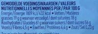 Maxi macaron - Informations nutritionnelles - fr