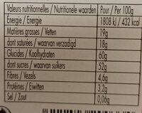 Marimba - Nutrition facts - fr