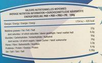 Brownies Double Choc - Voedingswaarden - fr