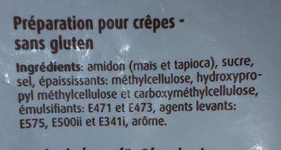 Pannenkoeken - Ingrediënten