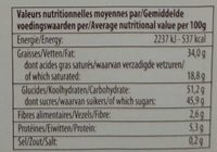 Luxury Belgian Chocolate - Informations nutritionnelles
