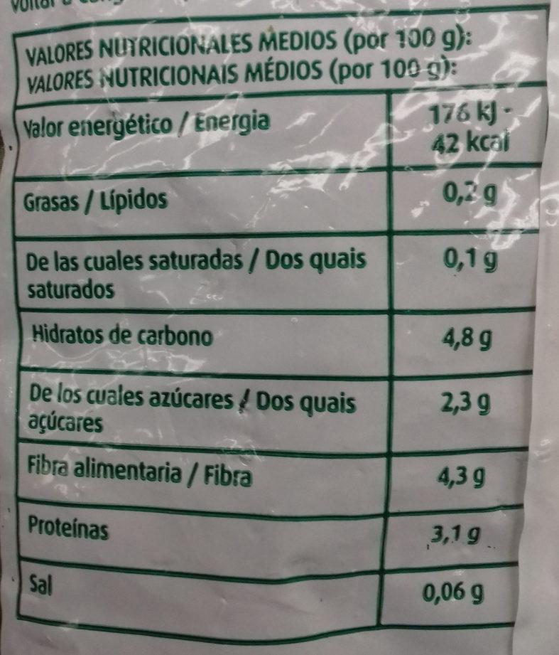 Coles de bruselas - Información nutricional
