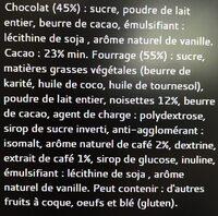Bâton Galler Manon-Blanc - Ingrediënten - fr