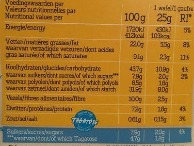 Damhert Tag Wafels Vanille - Voedingswaarden