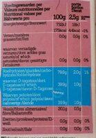 Tagatesse - Informations nutritionnelles - fr
