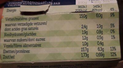Saucisses de Francfort - Voedigswaarden
