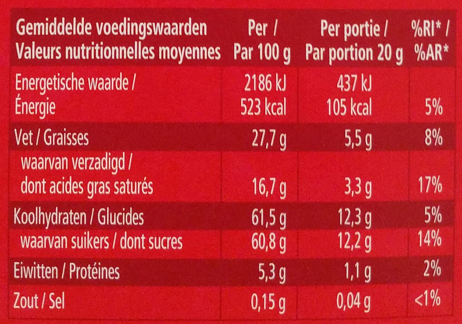 Granulés lait - Informations nutritionnelles - fr