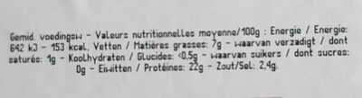 Saumon - Nutrition facts - en
