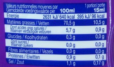 Sauce Pita - Informations nutritionnelles