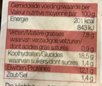 Burger Mexican - Informations nutritionnelles - fr