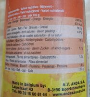 Sauce Cocktail - Informations nutritionnelles - fr