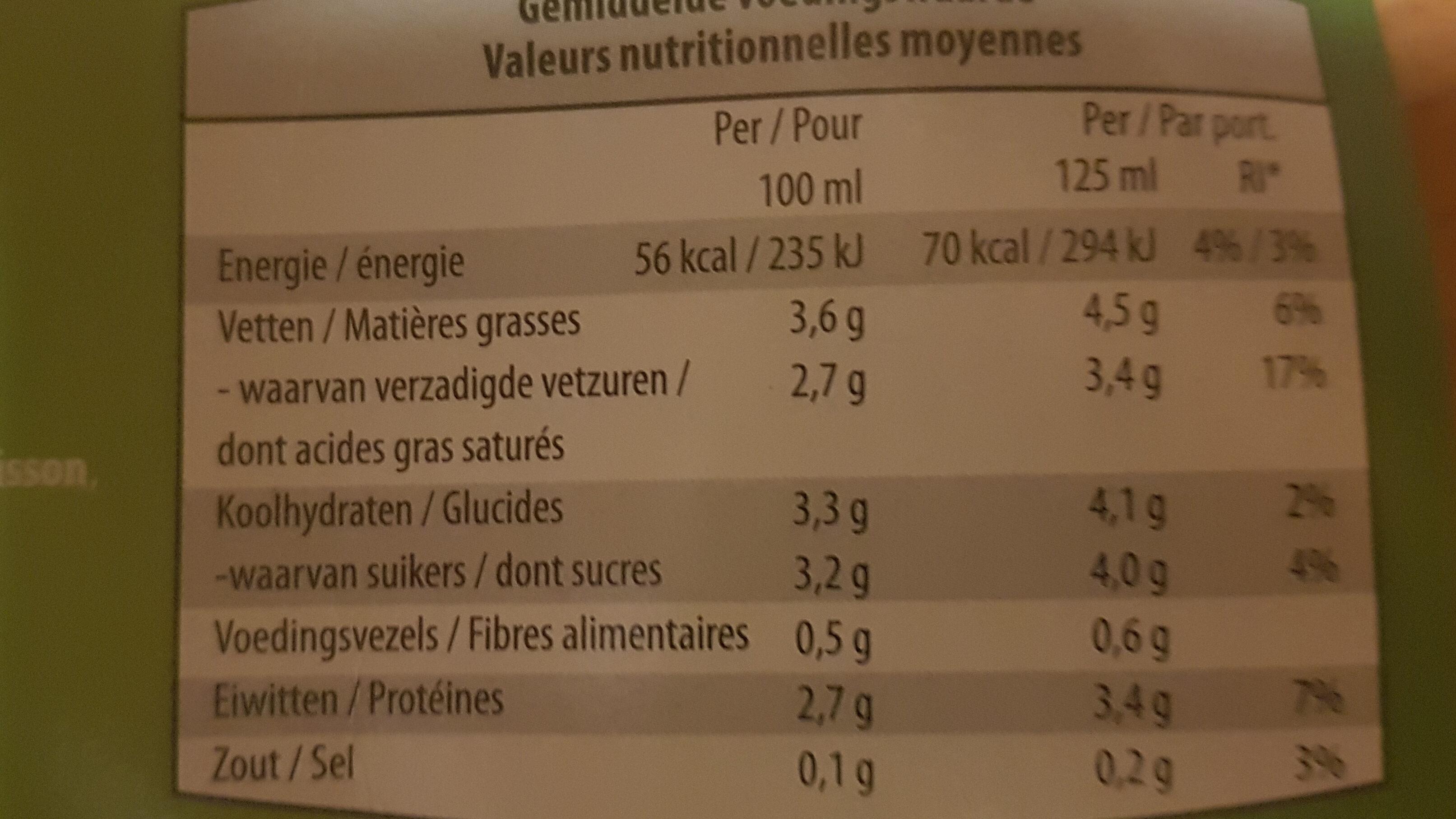 Yaourt de Chèvre Nature - Nutrition facts