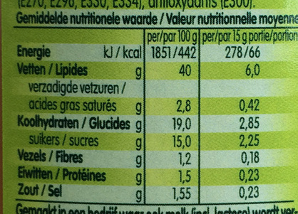 Barbecue - Nutrition facts