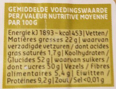 Bûche de massepain - Voedingswaarden