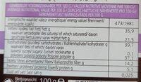 Chocolat Maltitol noir - Výživové údaje - en