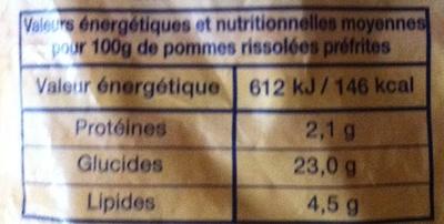 Pommes rissolées - Nutrition facts - fr