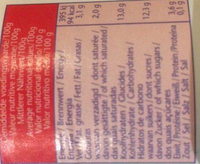 Yoghurt Grenade - Ingrediënten - fr