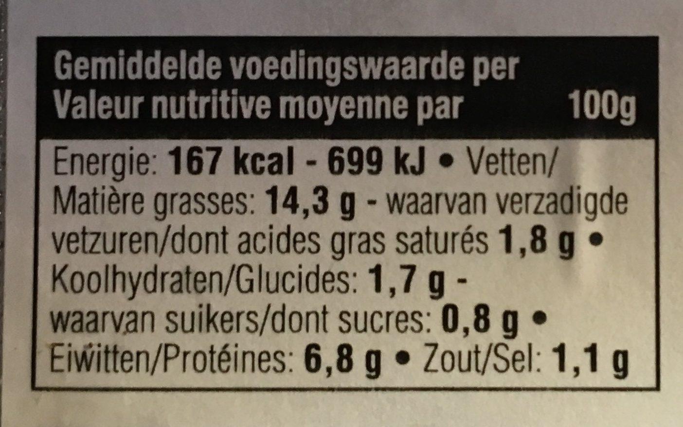 Broccolispread - Voedingswaarden
