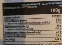 Frites - Nutrition facts - fr
