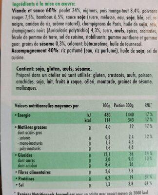 Isali Pékin poulet et riz parfumé - Voedingswaarden - fr