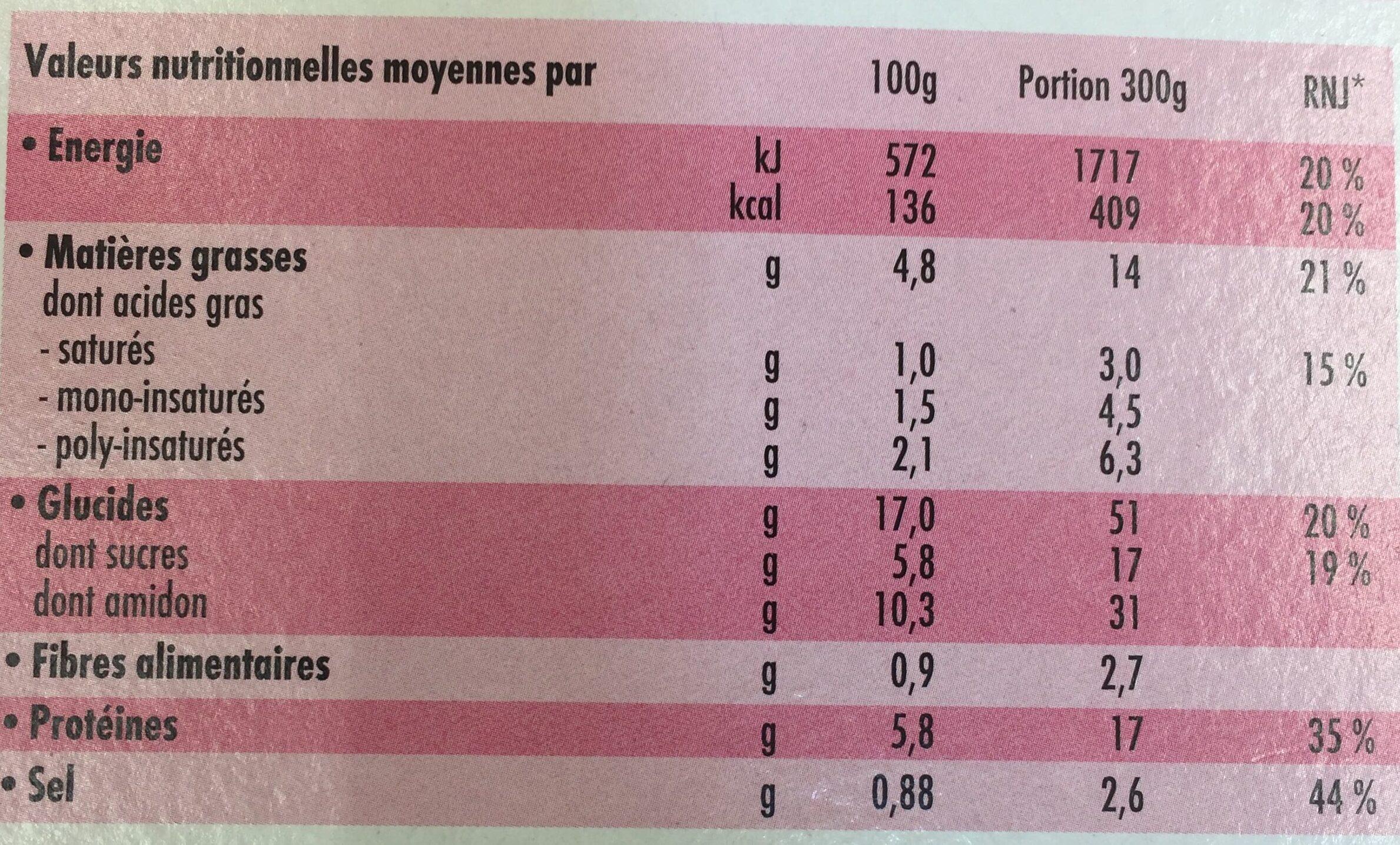Porc Shangaï et Riz Parfumé - Voedingswaarden - fr